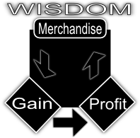The Merchandise Of Wisdom